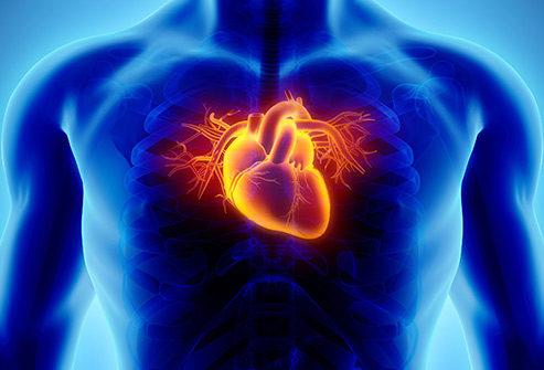 Heart Disease 2020